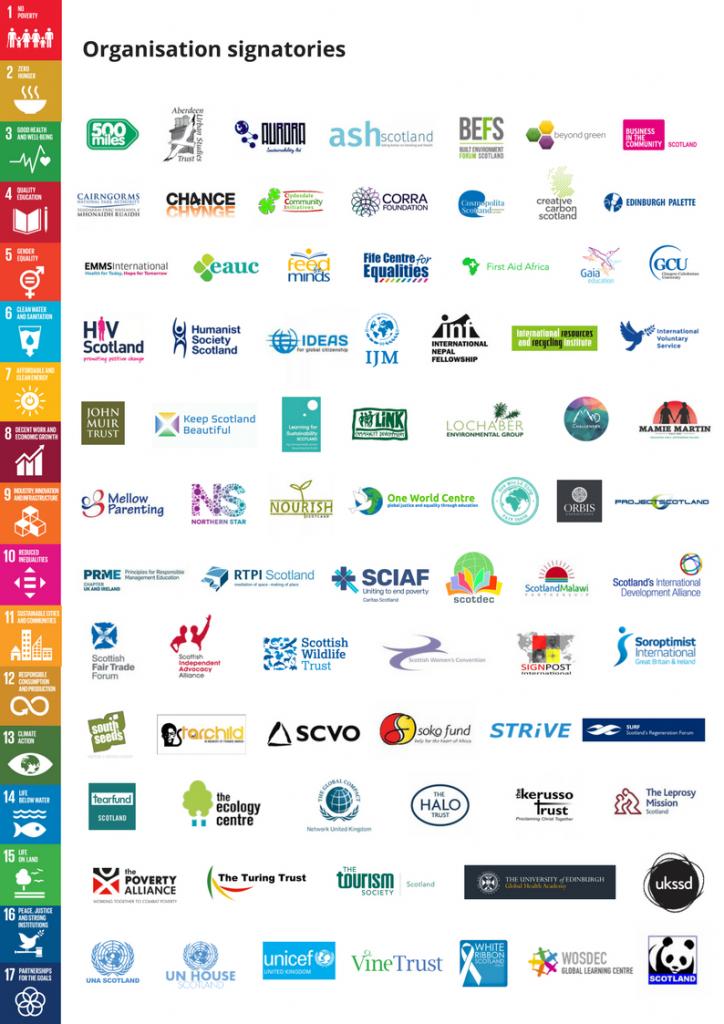 Organisation Signatories