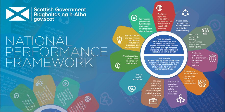 National Performance Framework